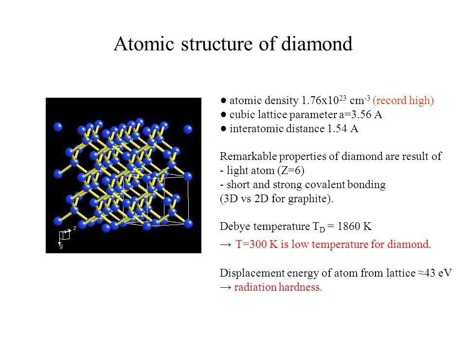 Atomic structure of diamond