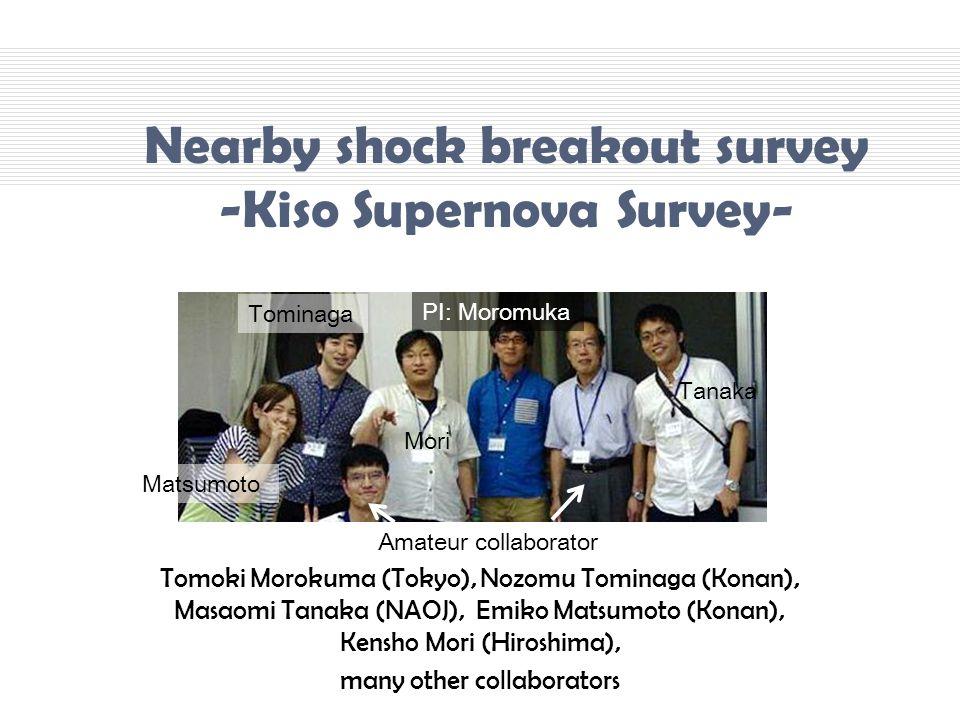 Nearby shock breakout survey -Kiso Supernova Survey-