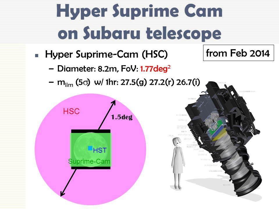 Hyper Suprime Cam on Subaru telescope