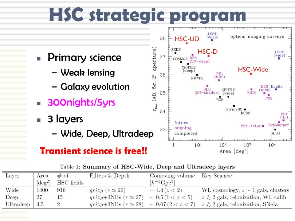 HSC strategic program Primary science 300nights/5yrs 3 layers