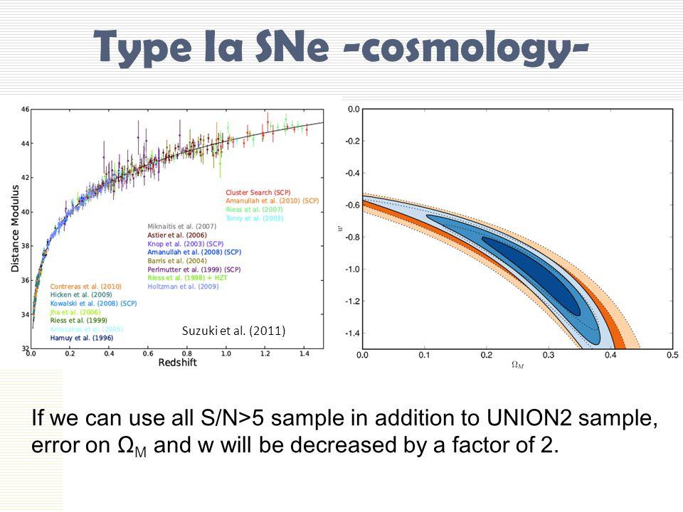 Type Ia SNe -cosmology-