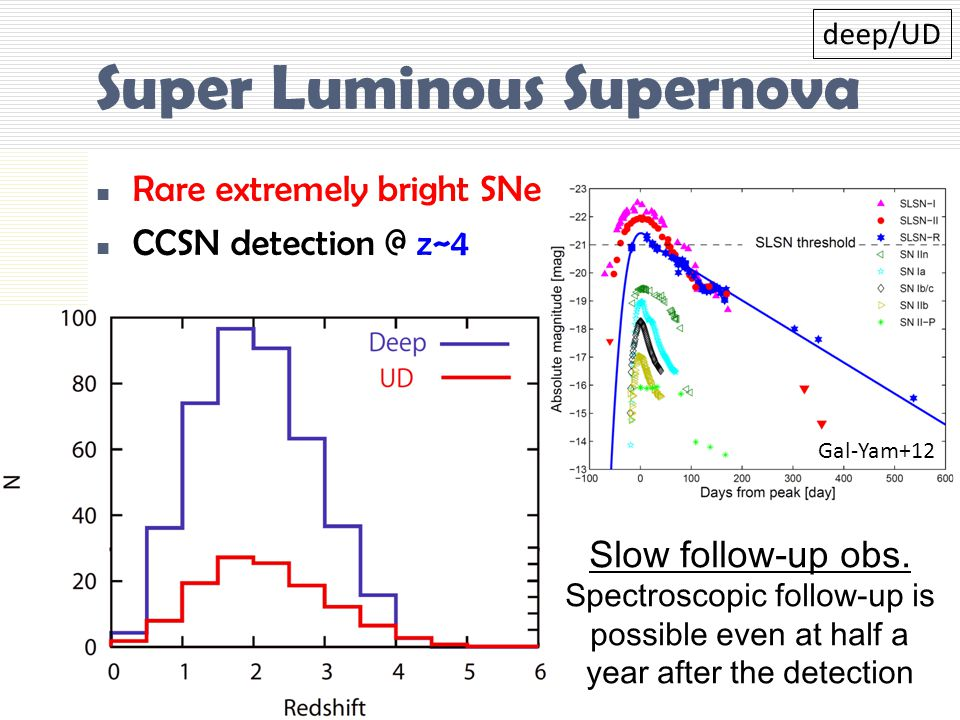 Super Luminous Supernova