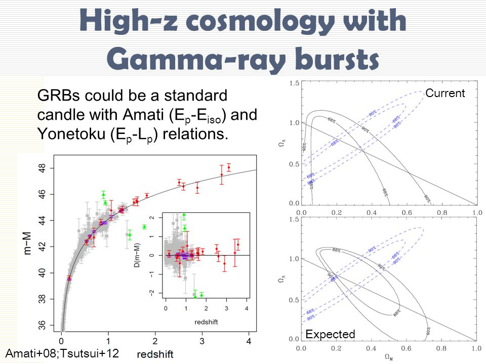 High-z cosmology with Gamma-ray bursts