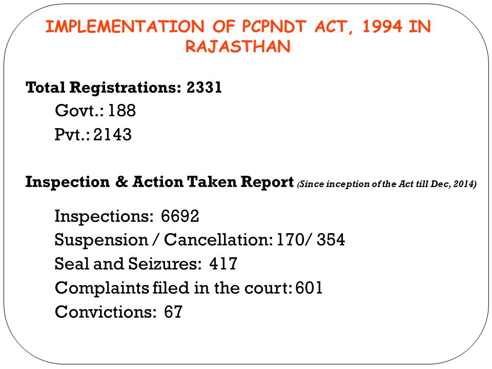 IMPLEMENTATION OF PCPNDT ACT, 1994 IN RAJASTHAN