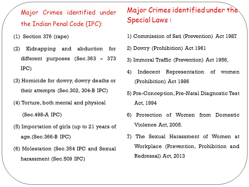 Major Crimes identified under the Special Laws :