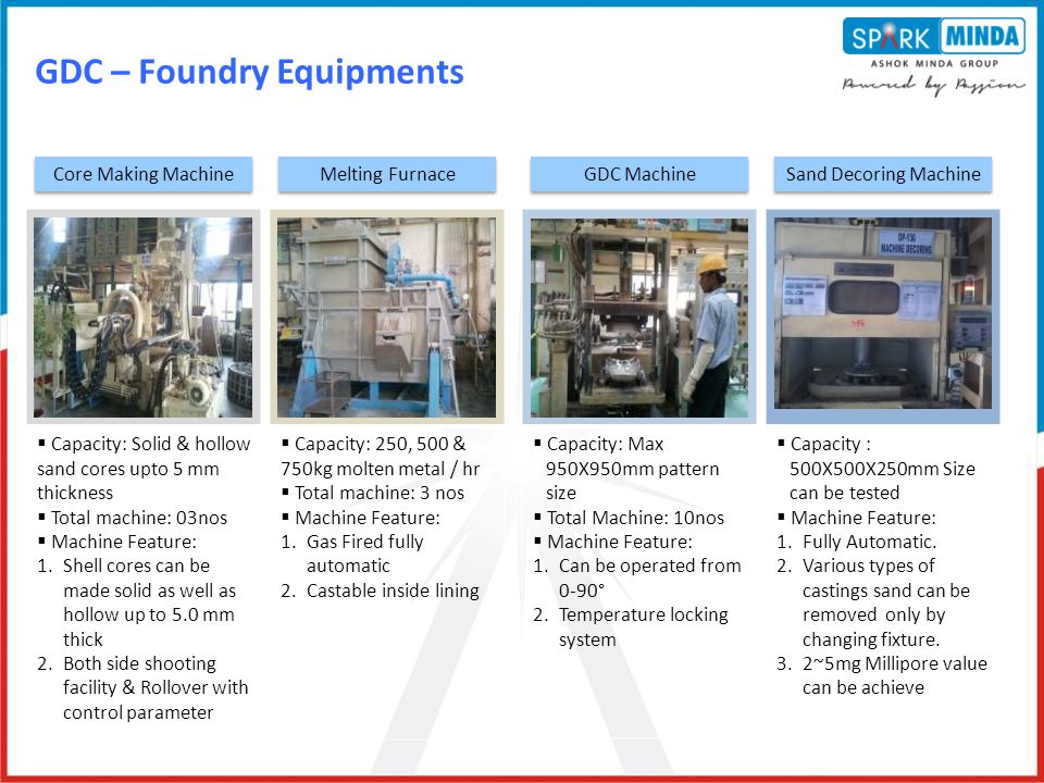 GDC – Foundry Equipments