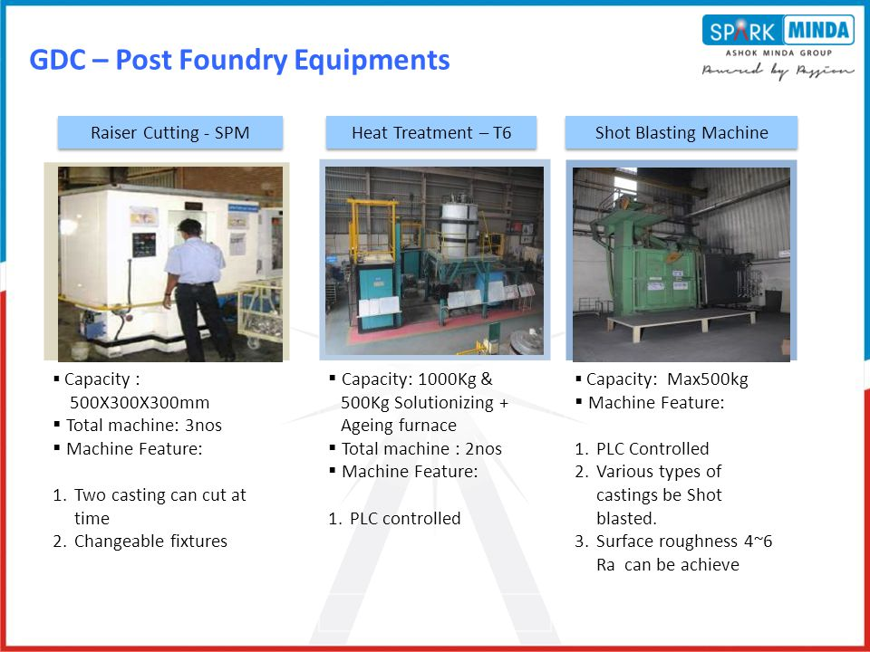 GDC – Post Foundry Equipments