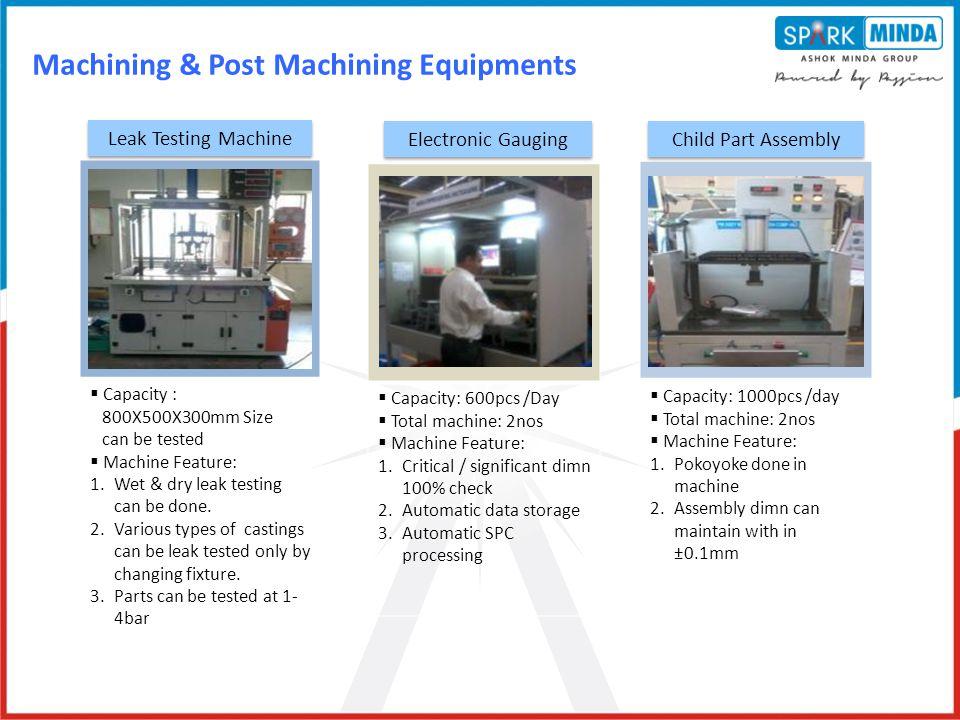 Machining & Post Machining Equipments