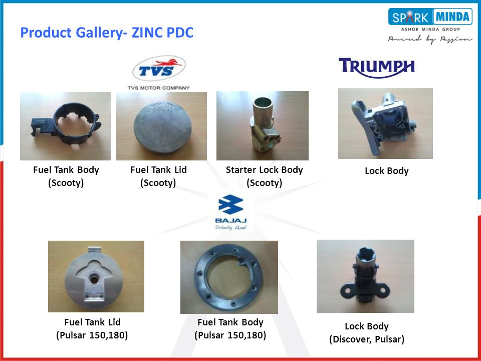Product Gallery- ZINC PDC
