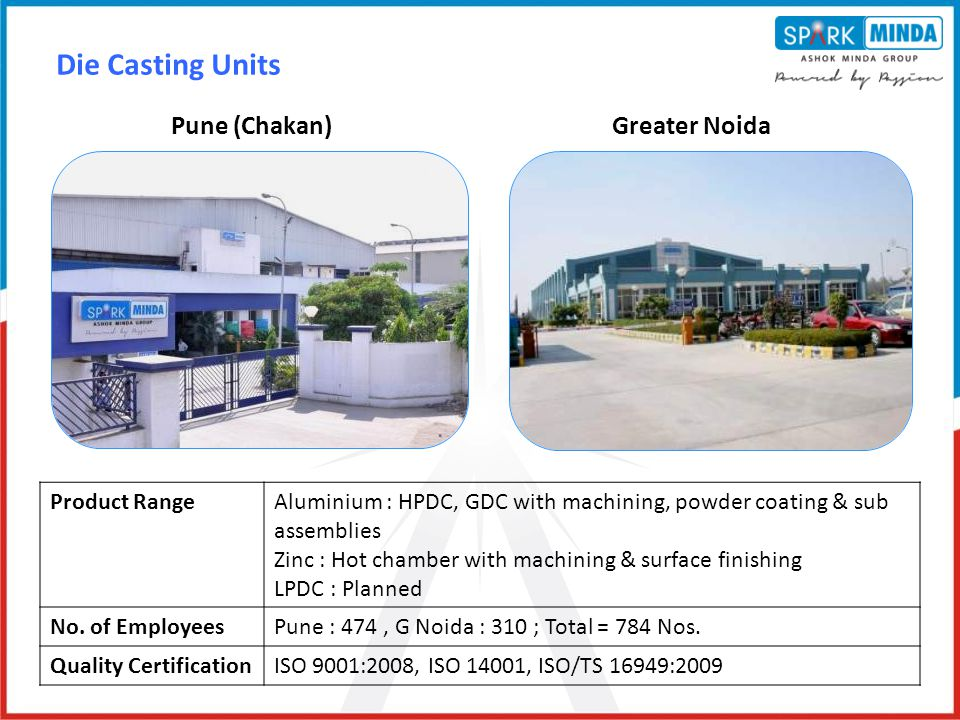 Die Casting Units Pune (Chakan) Greater Noida Product Range