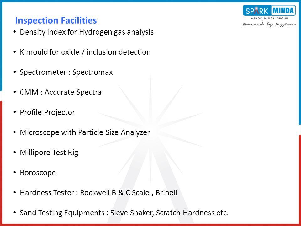 Inspection Facilities