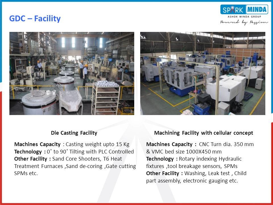 Machining Facility with cellular concept