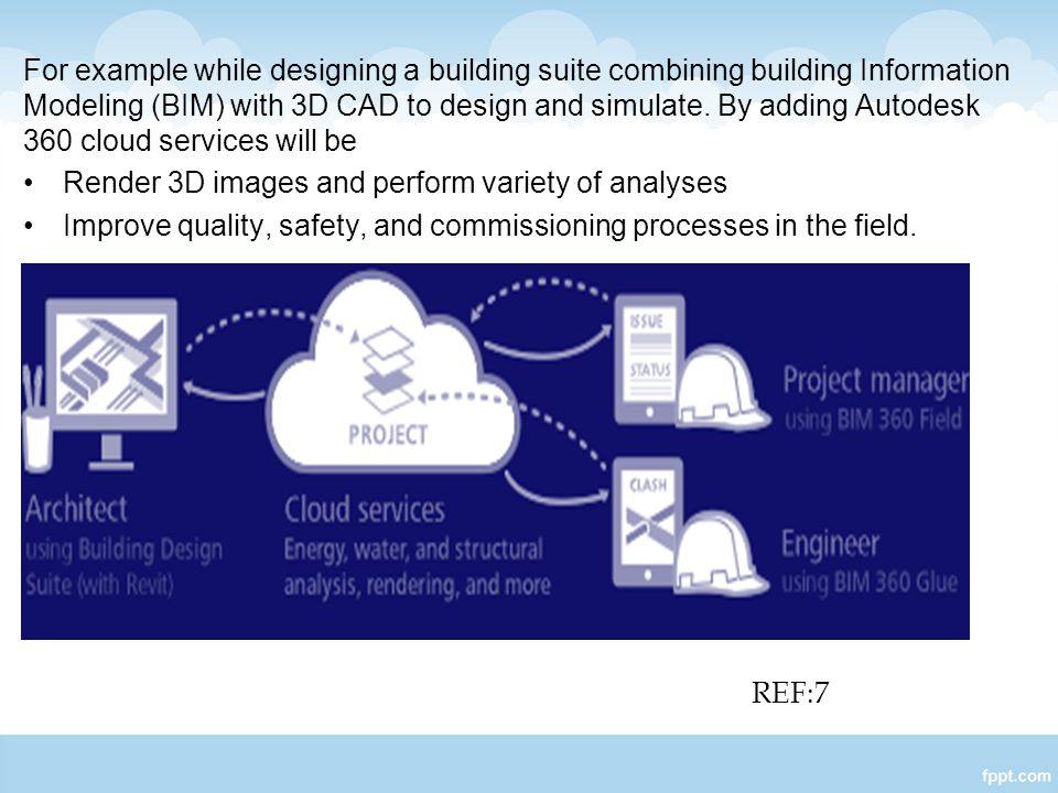 For example while designing a building suite combining building Information Modeling (BIM) with 3D CAD to design and simulate. By adding Autodesk 360 cloud services will be