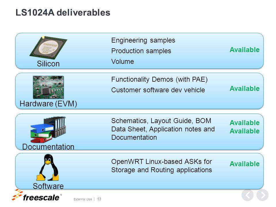 LS1024A-RDB LS1024A 2x mPCIe slots 2x FXS USB3.0+USB2.0 2x eSATA