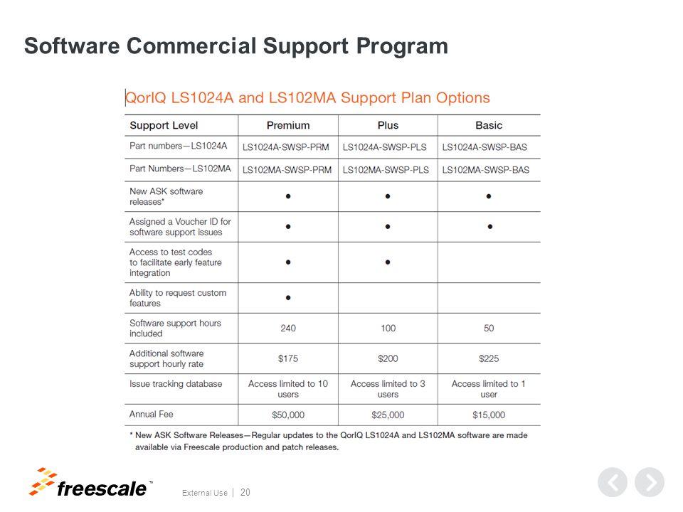 LS1024A & LS102MA Software Options Comparison