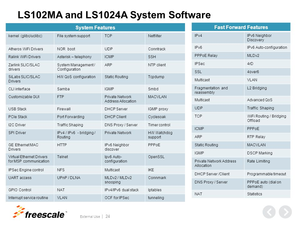 Comparison with Freescale Digital Networking standard SDK