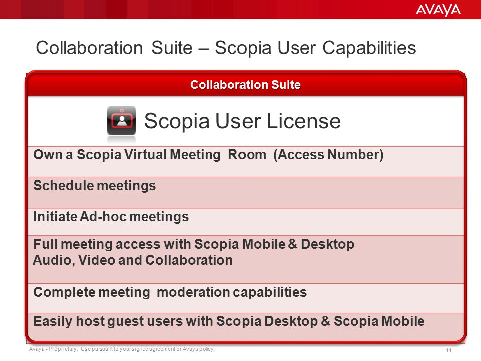 Collaboration Suite – Scopia User Capabilities