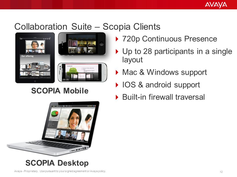 Collaboration Suite – Scopia Clients