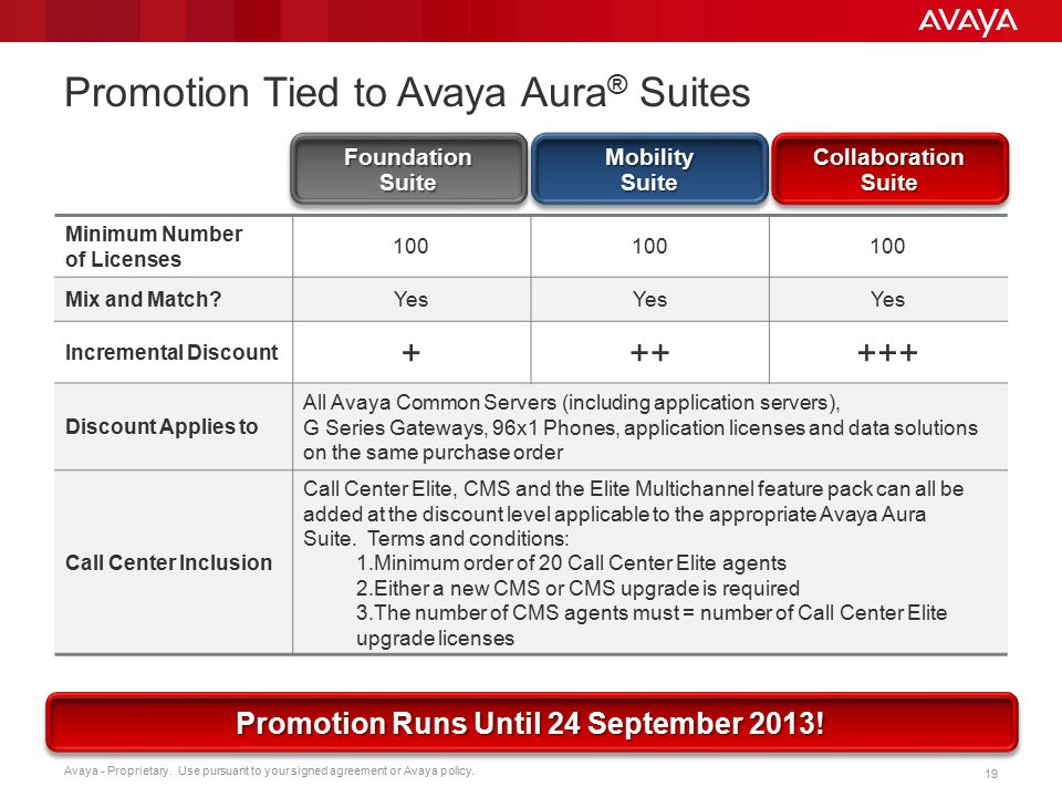 Promotion Tied to Avaya Aura® Suites