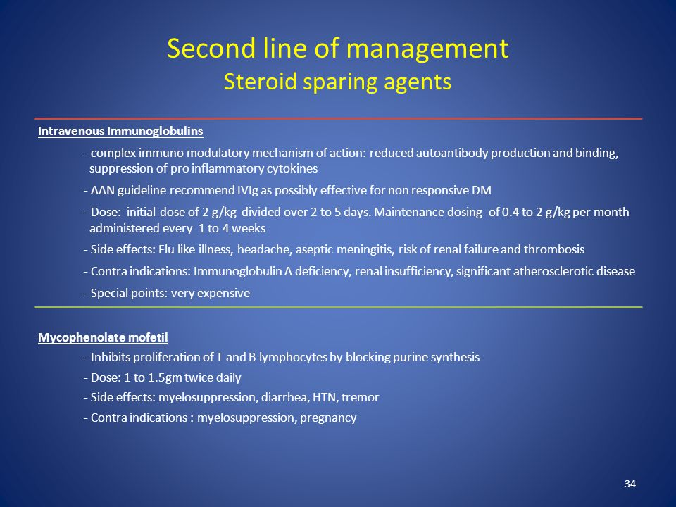 Second line of management Steroid sparing agents