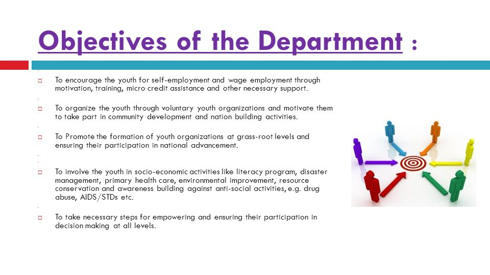 Objectives of the Department :