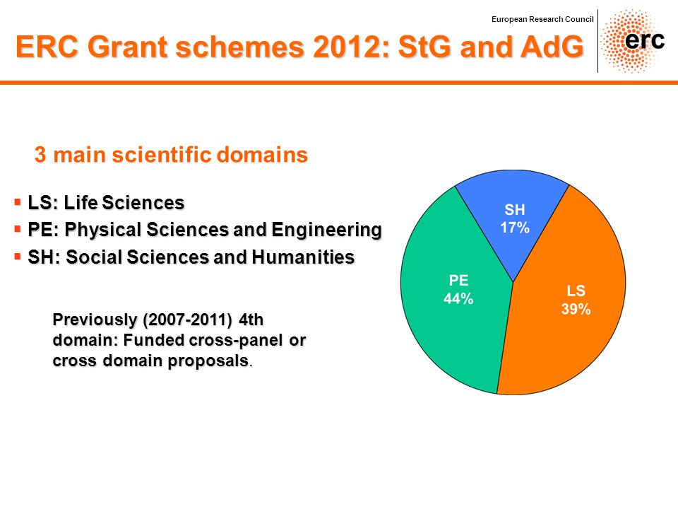 ERC Grant schemes 2012: StG and AdG