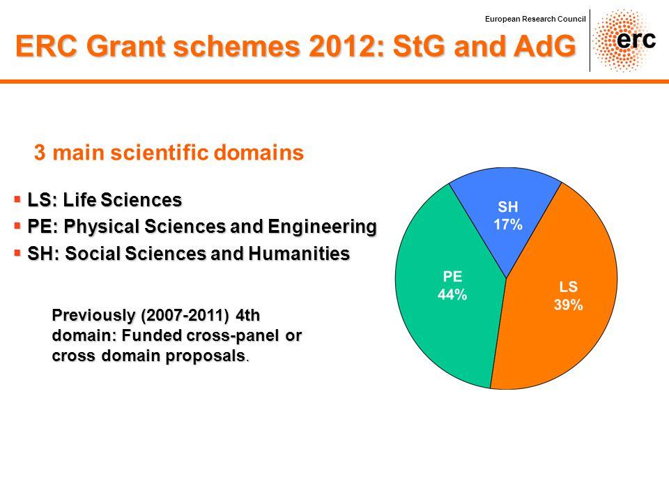 ERC Grant schemes 2012: StG and AdG