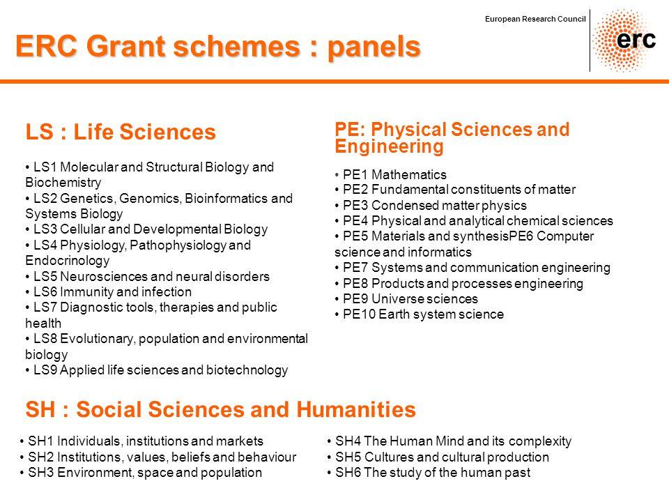 ERC Grant schemes : panels