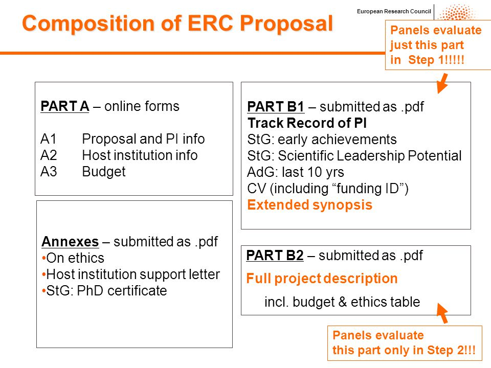 Composition of ERC Proposal