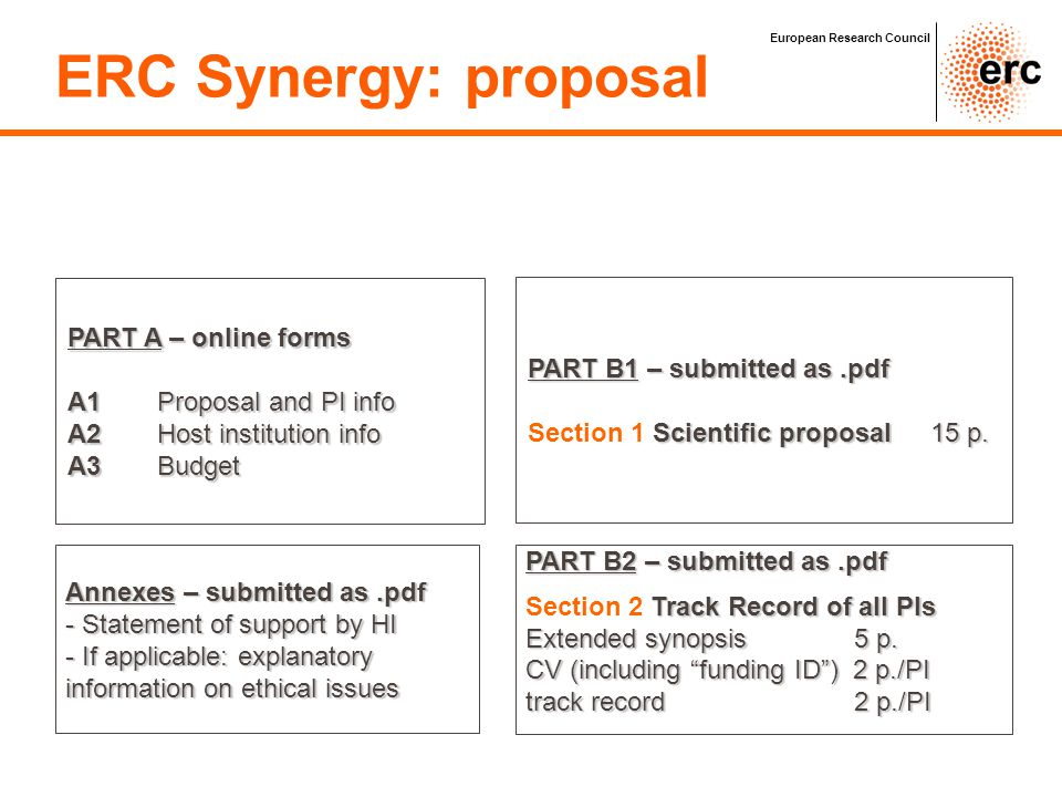 ERC Synergy: proposal PART A – online forms
