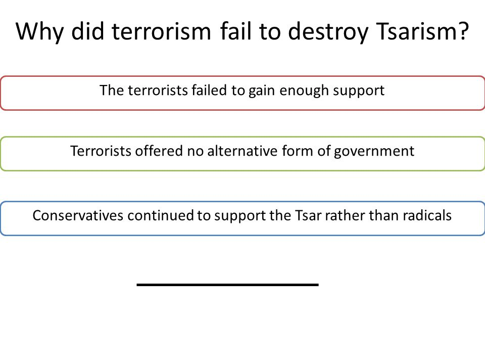 Why did terrorism fail to destroy Tsarism