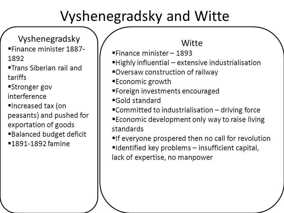 Vyshenegradsky and Witte