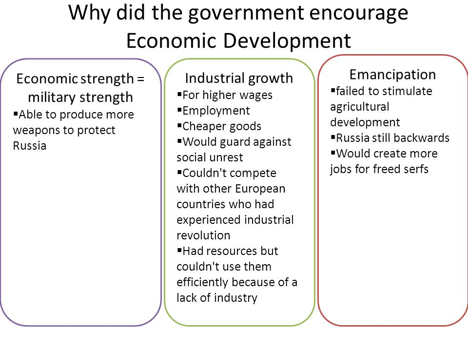 Why did the government encourage Economic Development