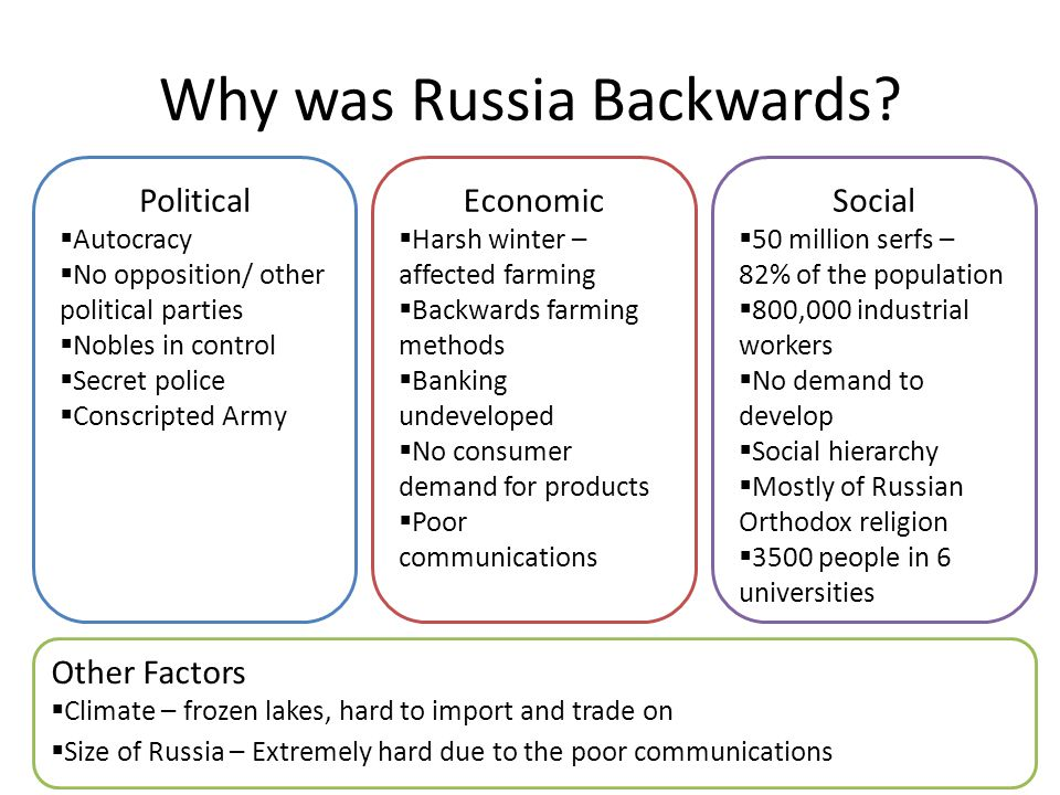 Why was Russia Backwards