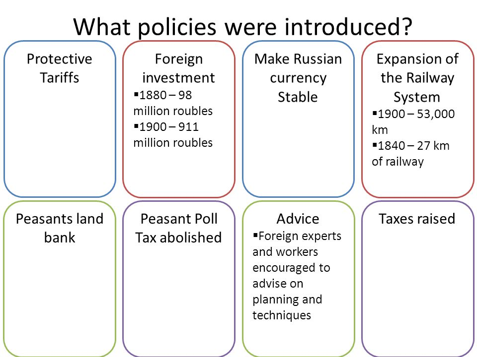 What policies were introduced