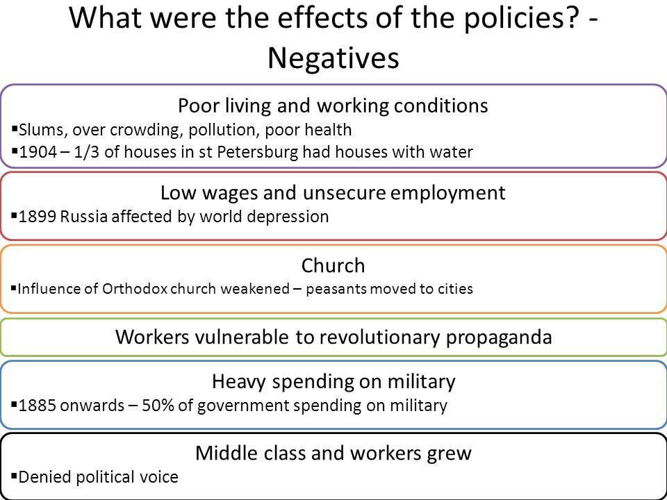 What were the effects of the policies - Negatives