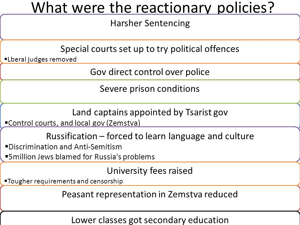 What were the reactionary policies