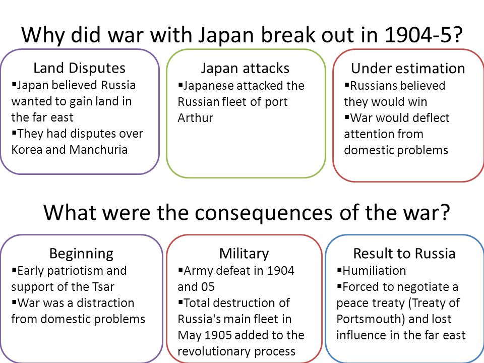 explain why in 1905 revolution broke The russian revolution of 1917 involved the collapse of these were, the crimean war (1854-56), the russo-turkish war (1877-78), the russo-japanese war (1904-1905), and world war i (1914-18 lenin and his bolsheviks had increased opposition in the next few years civil war broke out and.