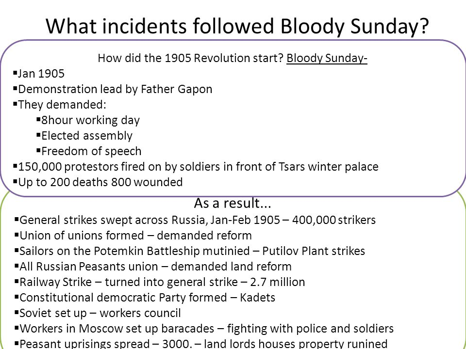 What incidents followed Bloody Sunday