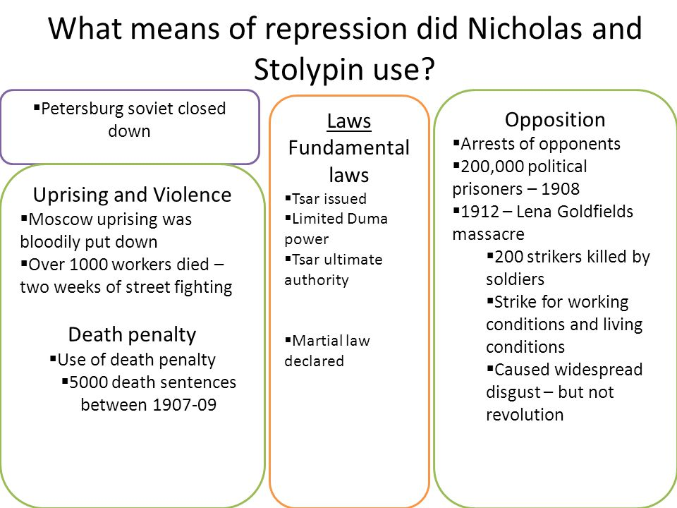 What means of repression did Nicholas and Stolypin use