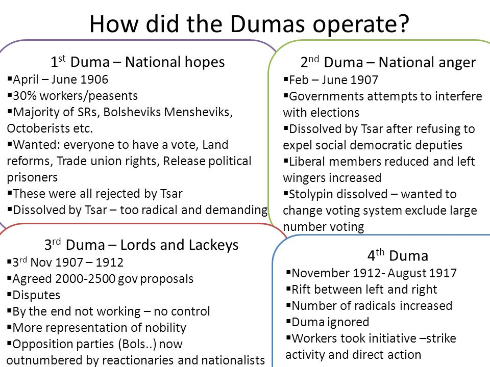 How did the Dumas operate