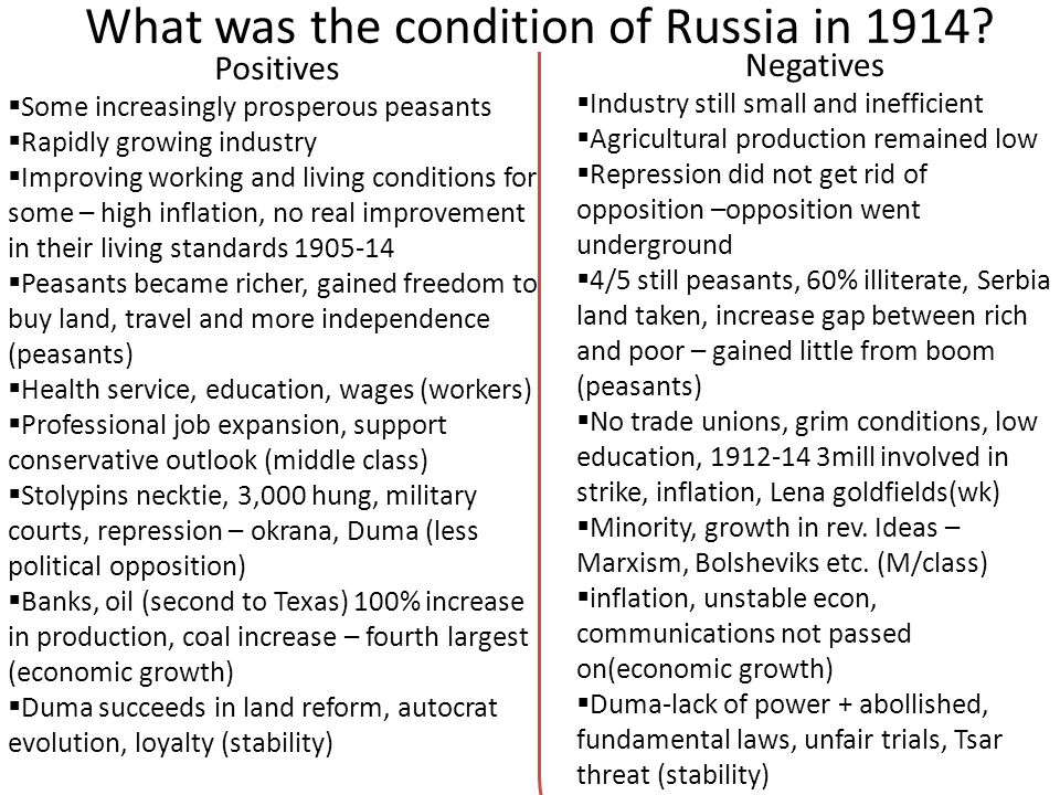 What was the condition of Russia in 1914
