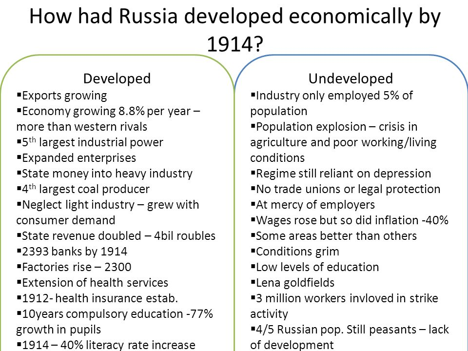 How had Russia developed economically by 1914