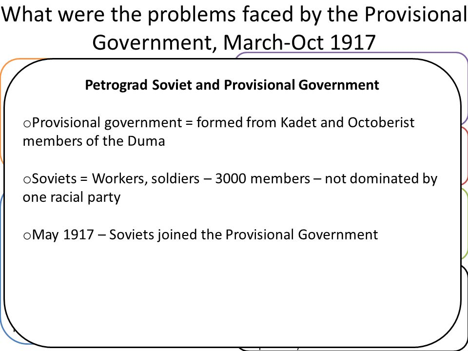 Petrograd Soviet and Provisional Government