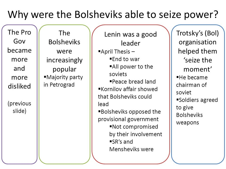 Why were the Bolsheviks able to seize power