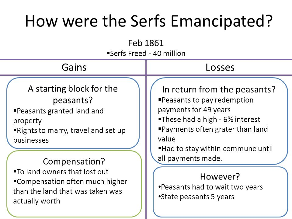 "the emancipation of the serfs in russia in 1861 The general statute on the emancipation of the serfs in 1861  in 1856, czar  alexander ii announced to the nobles of russia that ""the existing condition of."