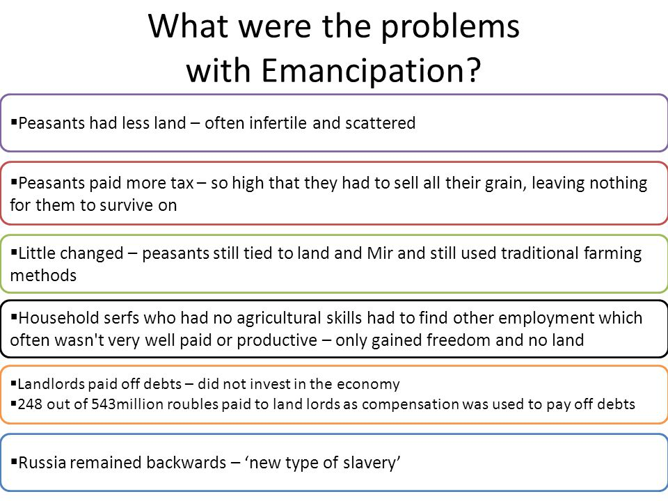 What were the problems with Emancipation