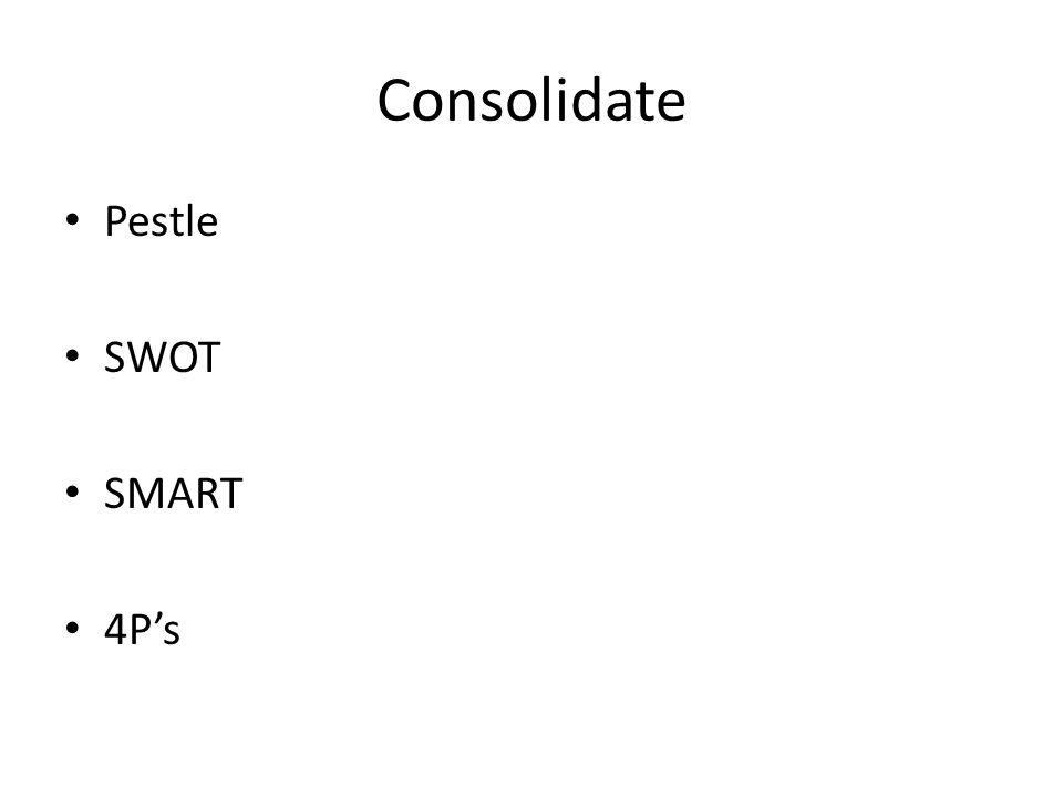 Consolidate Pestle SWOT SMART 4P's
