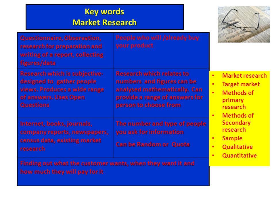 Key words Market Research