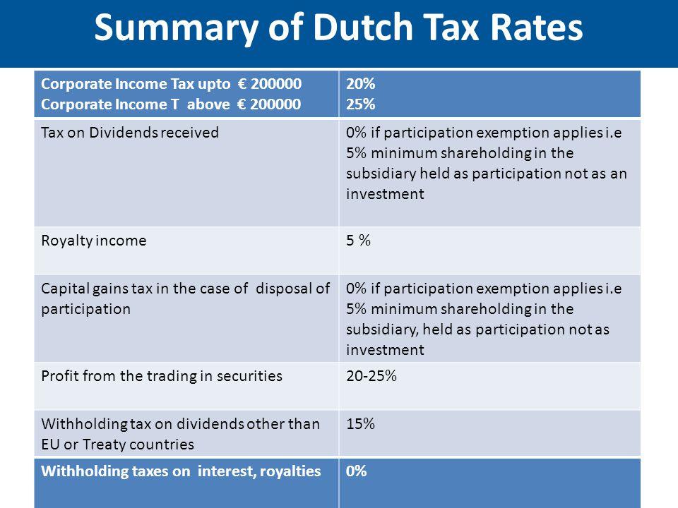 Summary of Dutch Tax Rates